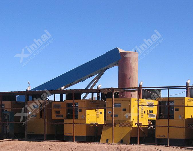 Mongolia 1,000t/d Gold CIP Plant